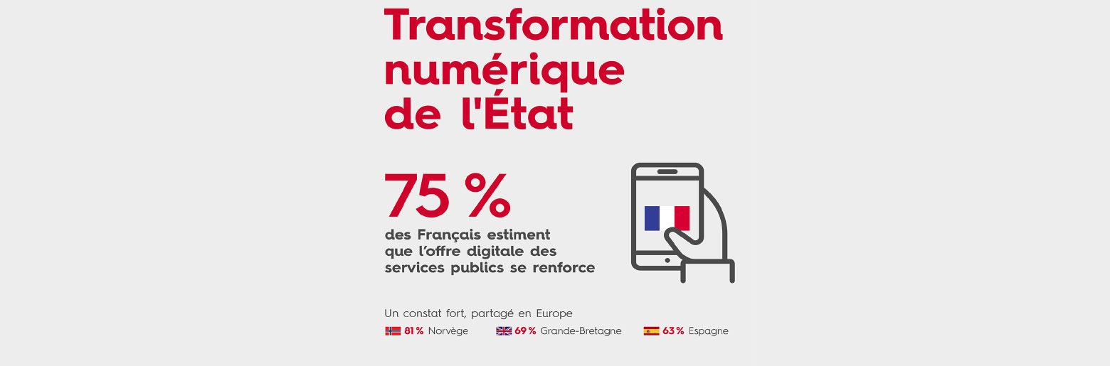 Transformation numérique de l'Etat - Sopra Steria Next et Ipsos donnent la parole aux Européens